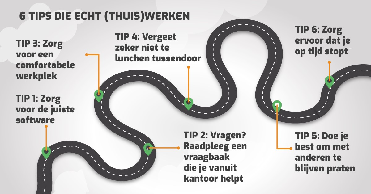 6 tips thuiswerken roadmap